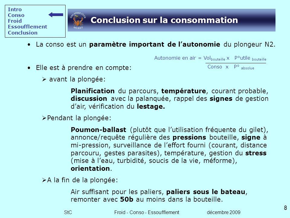 Conclusion sur la consommation