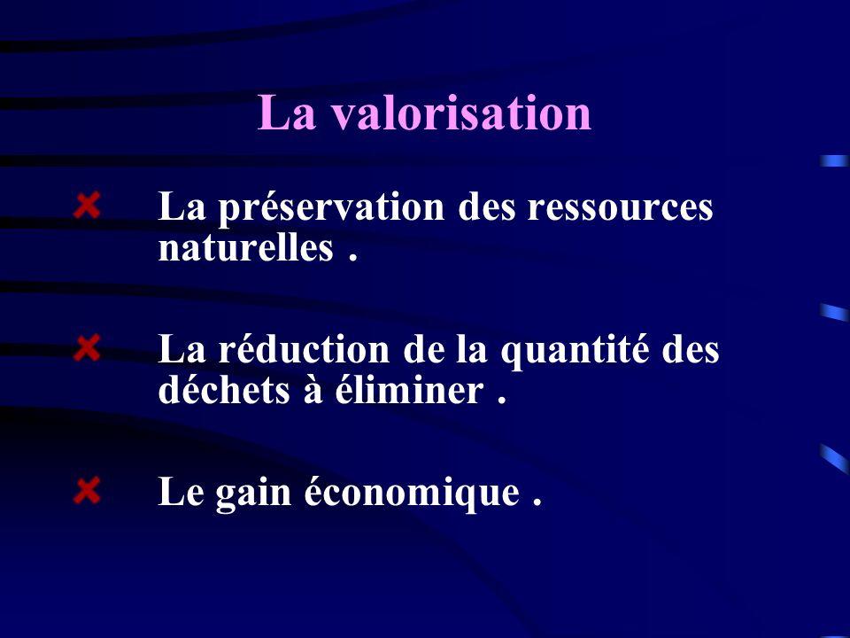 La valorisation La préservation des ressources naturelles .