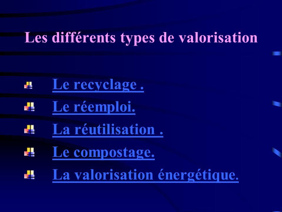 Les différents types de valorisation