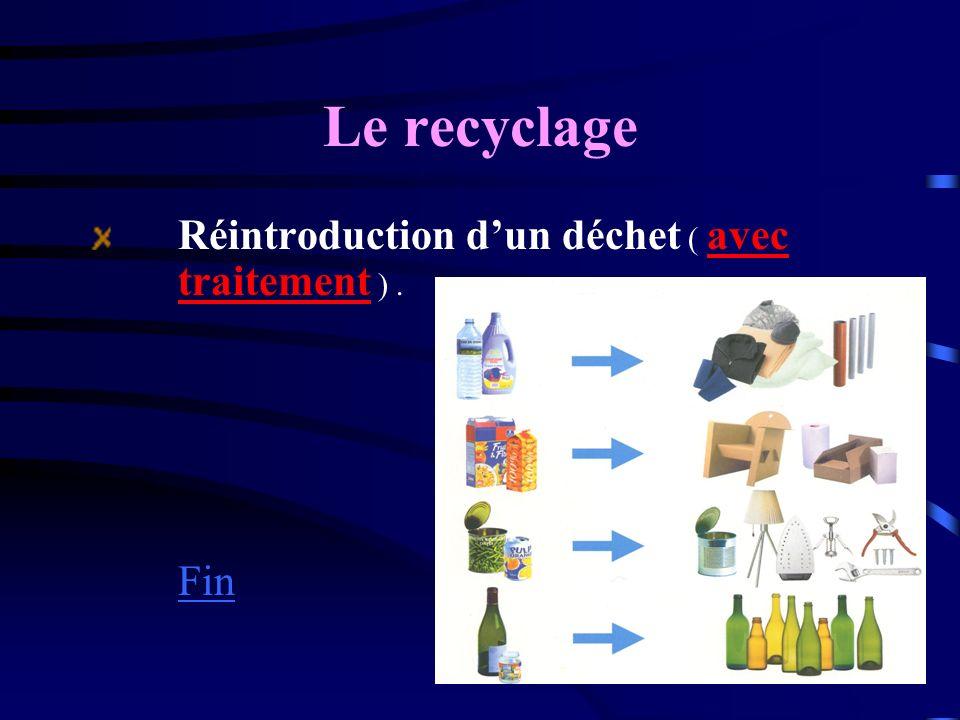 Le recyclage Réintroduction d'un déchet ( avec traitement ) . Fin