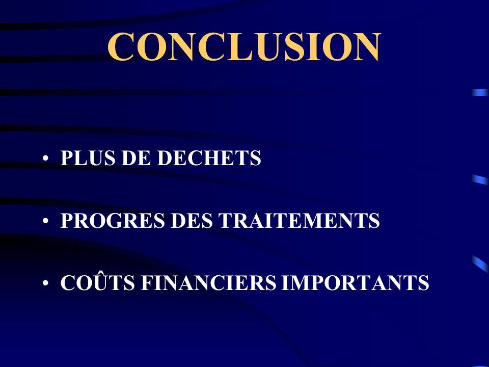 CONCLUSION PLUS DE DECHETS PROGRES DES TRAITEMENTS