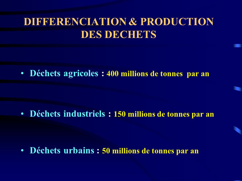 DIFFERENCIATION & PRODUCTION DES DECHETS