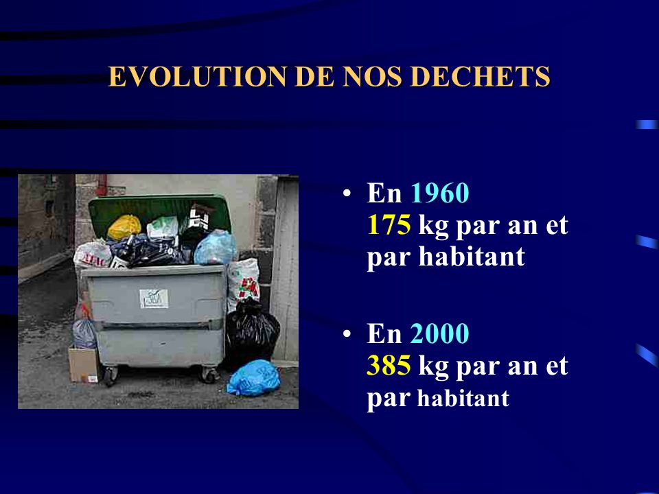 EVOLUTION DE NOS DECHETS