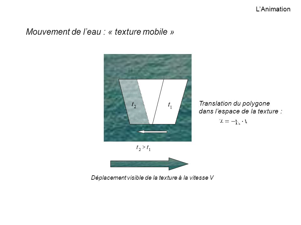 Mouvement de l'eau : « texture mobile »