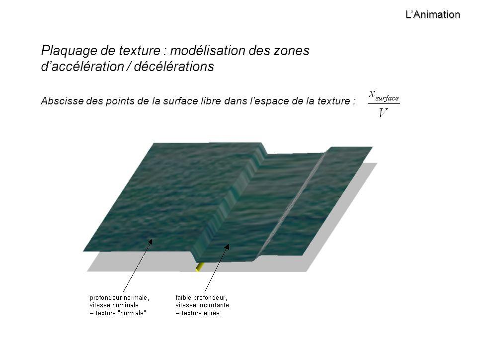 L'Animation Plaquage de texture : modélisation des zones d'accélération / décélérations.