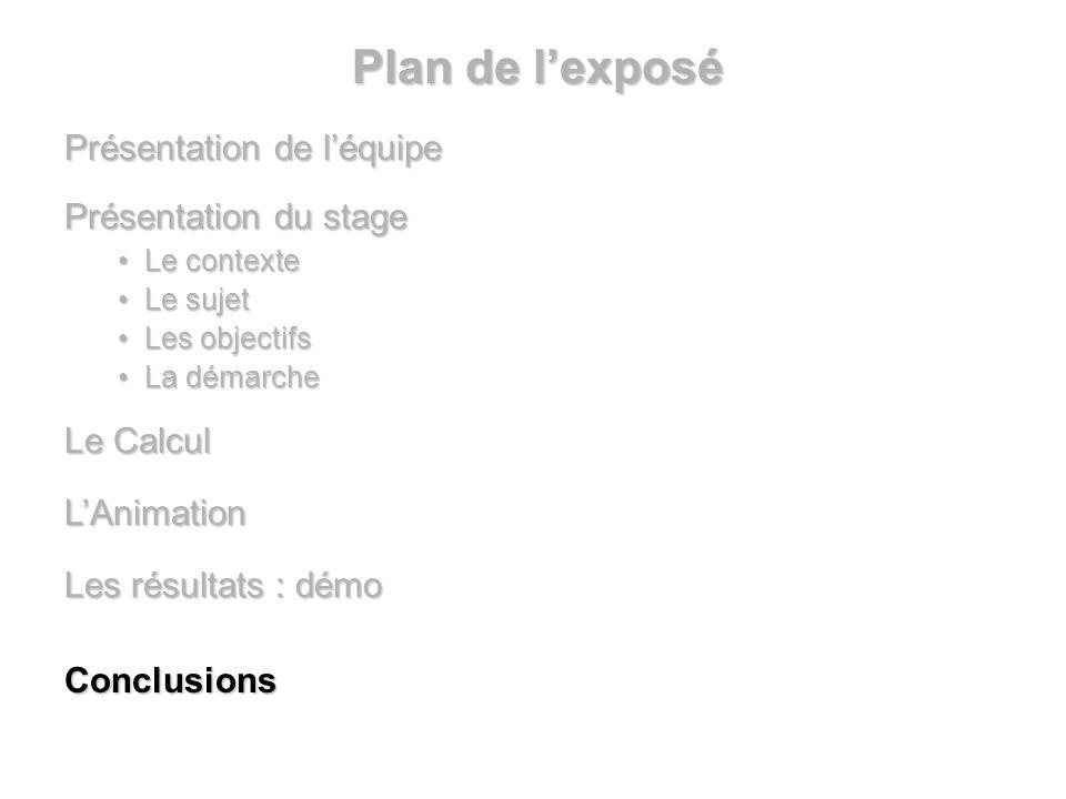 Plan de l'exposé Présentation de l'équipe Présentation du stage