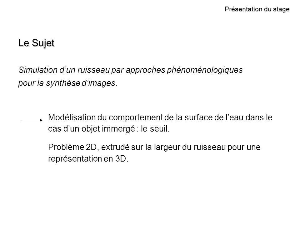 Présentation du stage Le Sujet. Simulation d'un ruisseau par approches phénoménologiques pour la synthèse d'images.