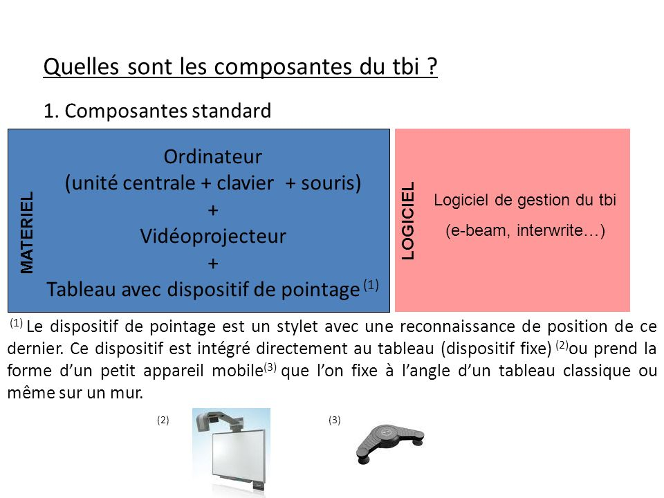 Quelles sont les composantes du tbi