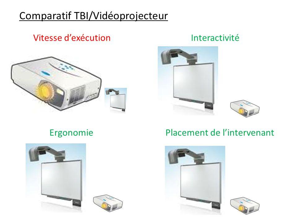 Comparatif TBI/Vidéoprojecteur