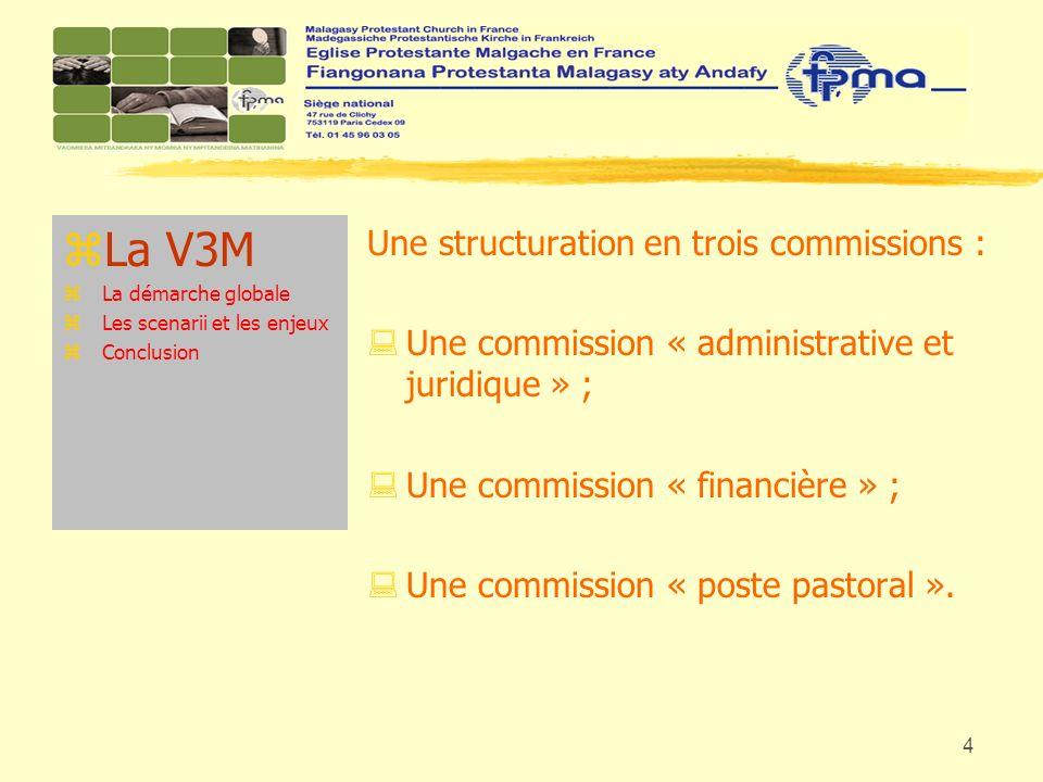 La V3M Une structuration en trois commissions :