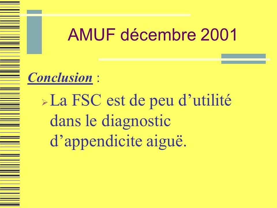 La FSC est de peu d'utilité dans le diagnostic d'appendicite aiguë.
