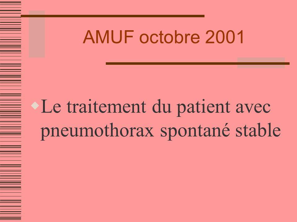 Le traitement du patient avec pneumothorax spontané stable