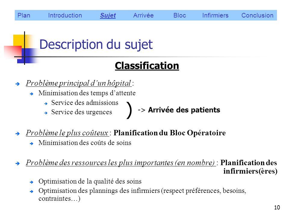 ) Description du sujet Classification