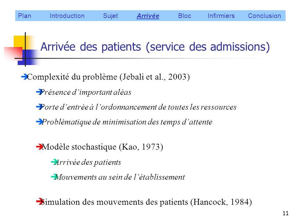 Arrivée des patients (service des admissions)