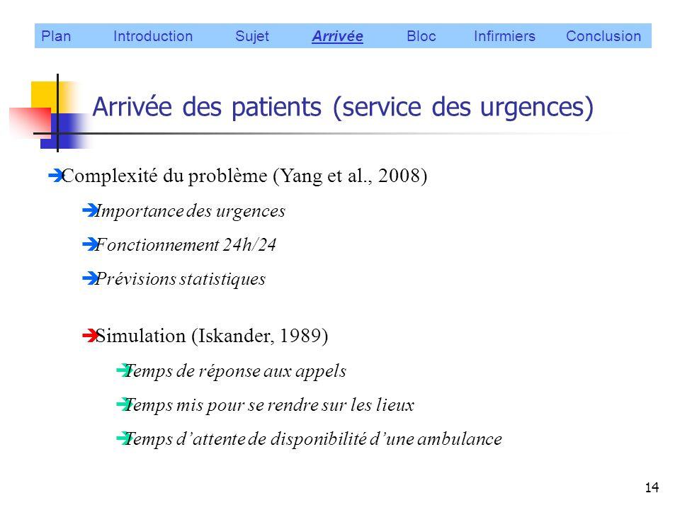 Arrivée des patients (service des urgences)