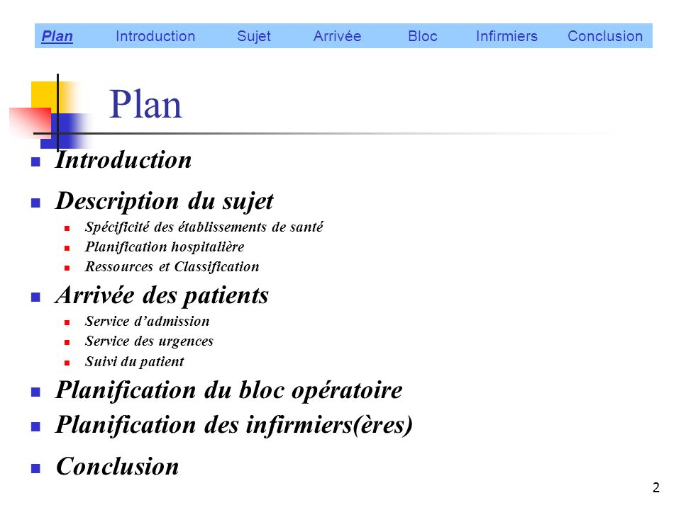 Plan Introduction Description du sujet Arrivée des patients