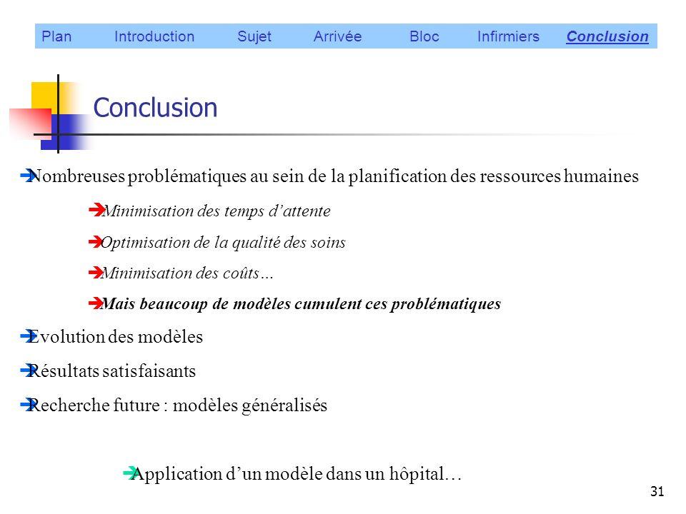 Conclusion Plan Introduction Sujet Arrivée Bloc Infirmiers Conclusion.