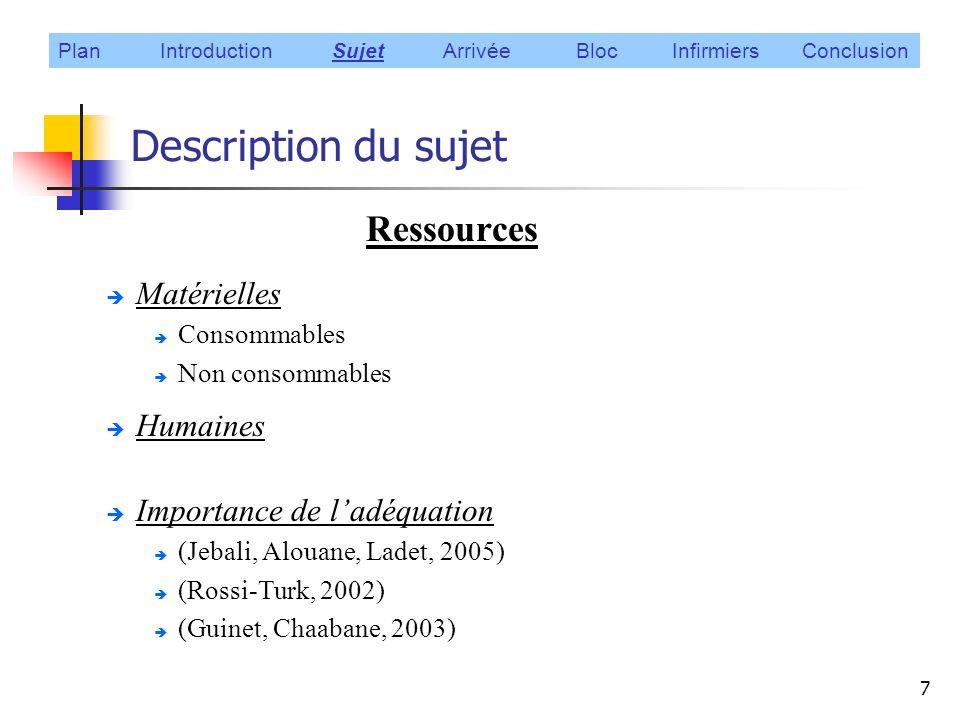 Description du sujet Ressources Matérielles Humaines