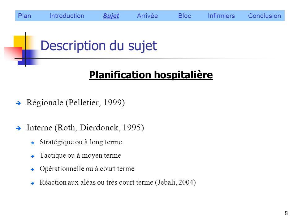 Planification hospitalière