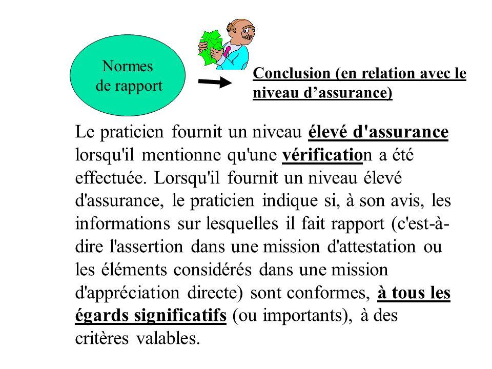 Normes de rapport. Conclusion (en relation avec le niveau d'assurance)