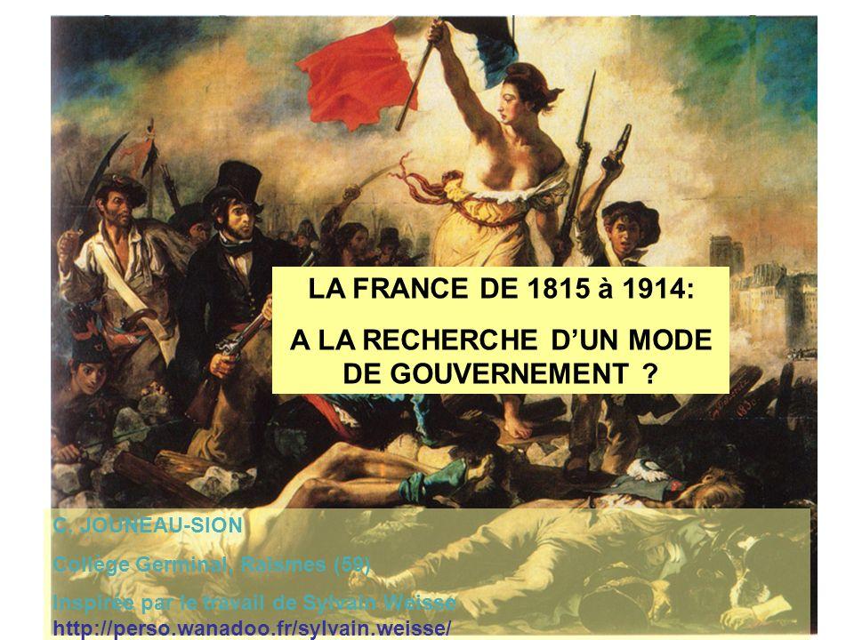 A LA RECHERCHE D'UN MODE DE GOUVERNEMENT