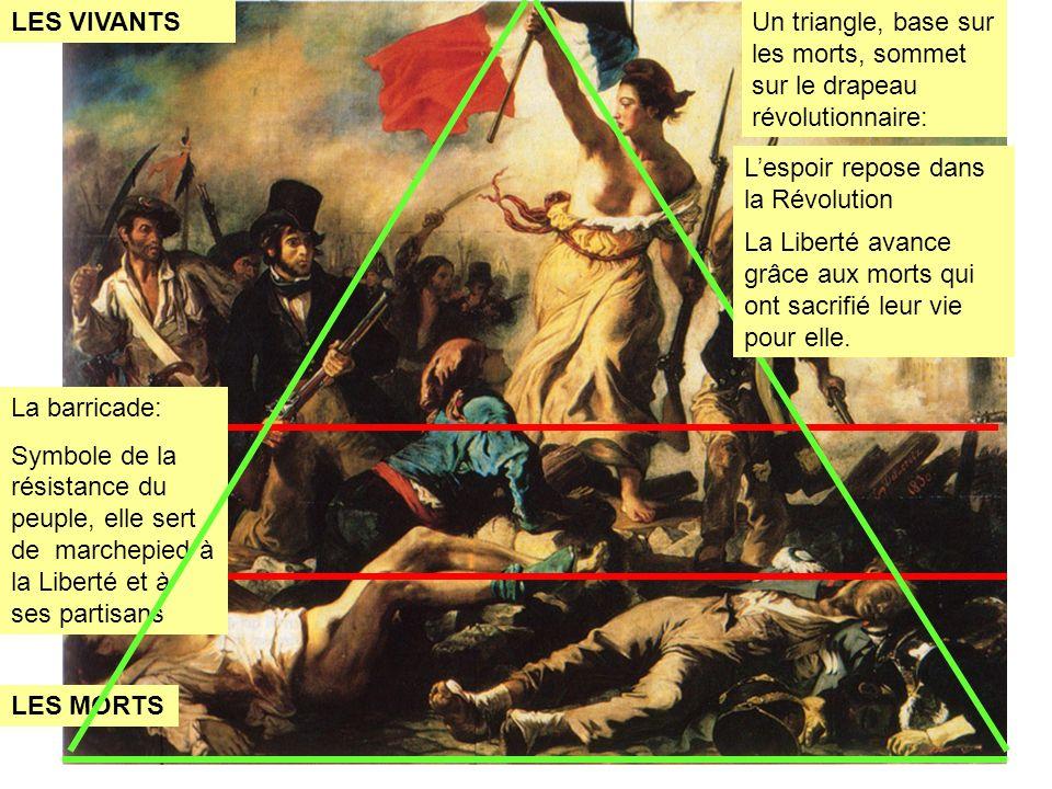 LES VIVANTS Un triangle, base sur les morts, sommet sur le drapeau révolutionnaire: L'espoir repose dans la Révolution.