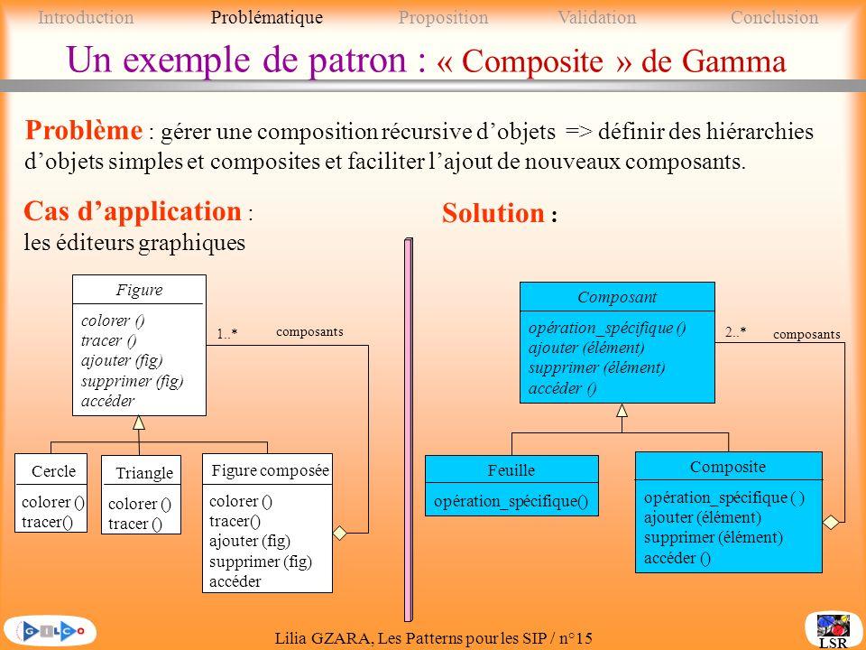 Un exemple de patron : « Composite » de Gamma