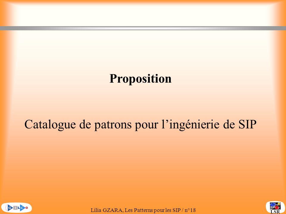Catalogue de patrons pour l'ingénierie de SIP