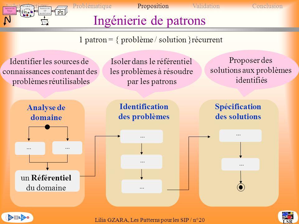 Identification des problèmes Spécification des solutions