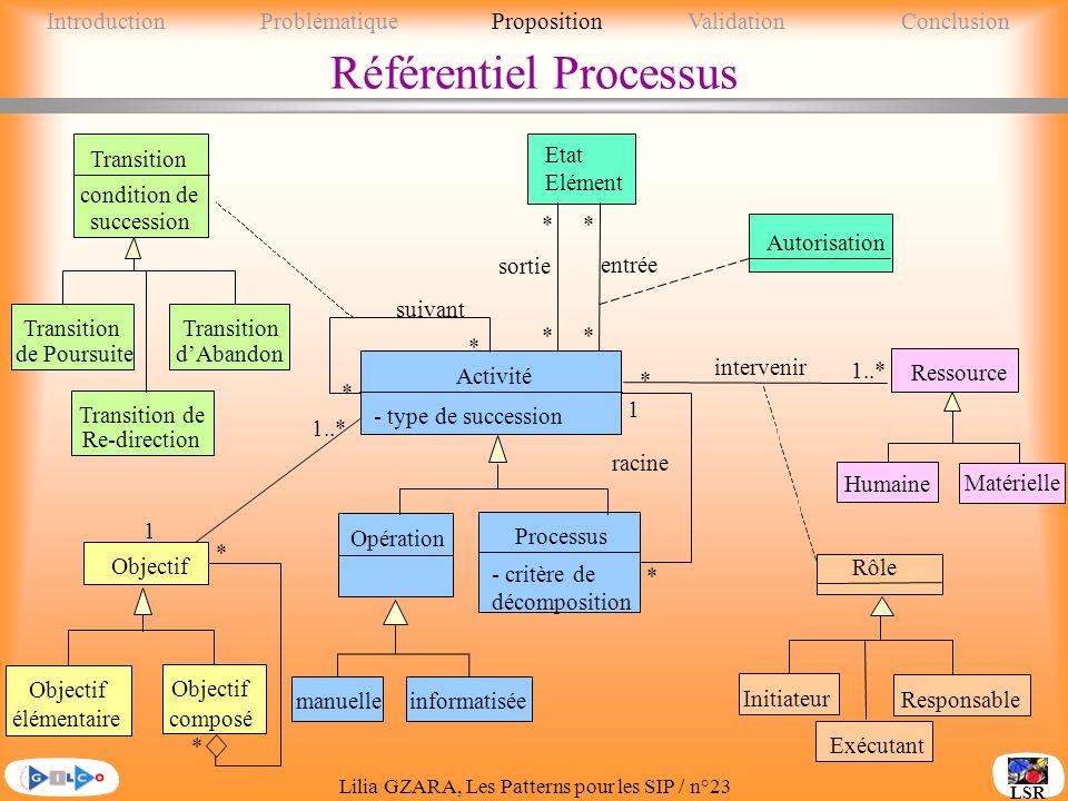 Référentiel Processus