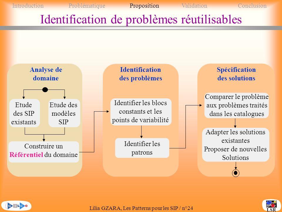 Identification de problèmes réutilisables