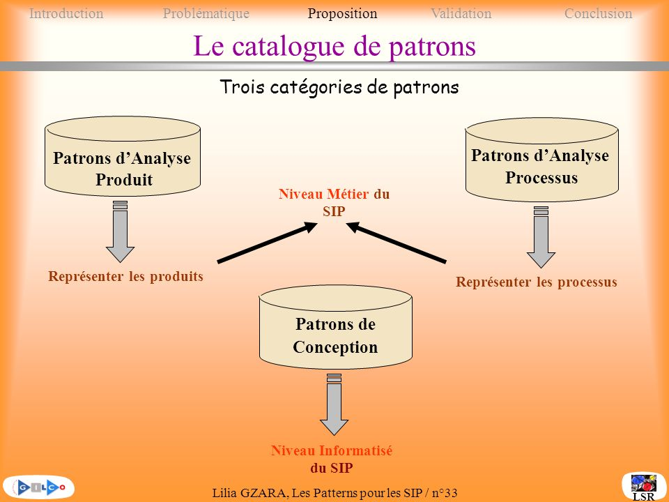 Le catalogue de patrons