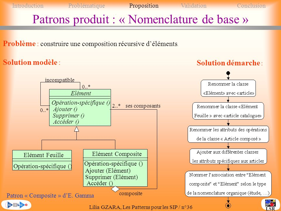 Patrons produit : « Nomenclature de base »