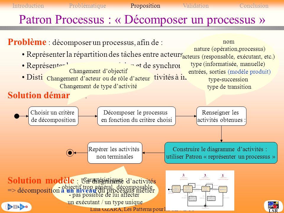 Patron Processus : « Décomposer un processus »