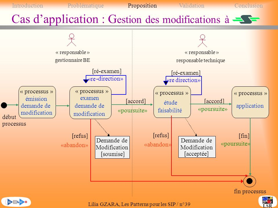 Cas d'application : Gestion des modifications à