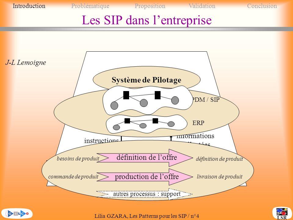 Les SIP dans l'entreprise