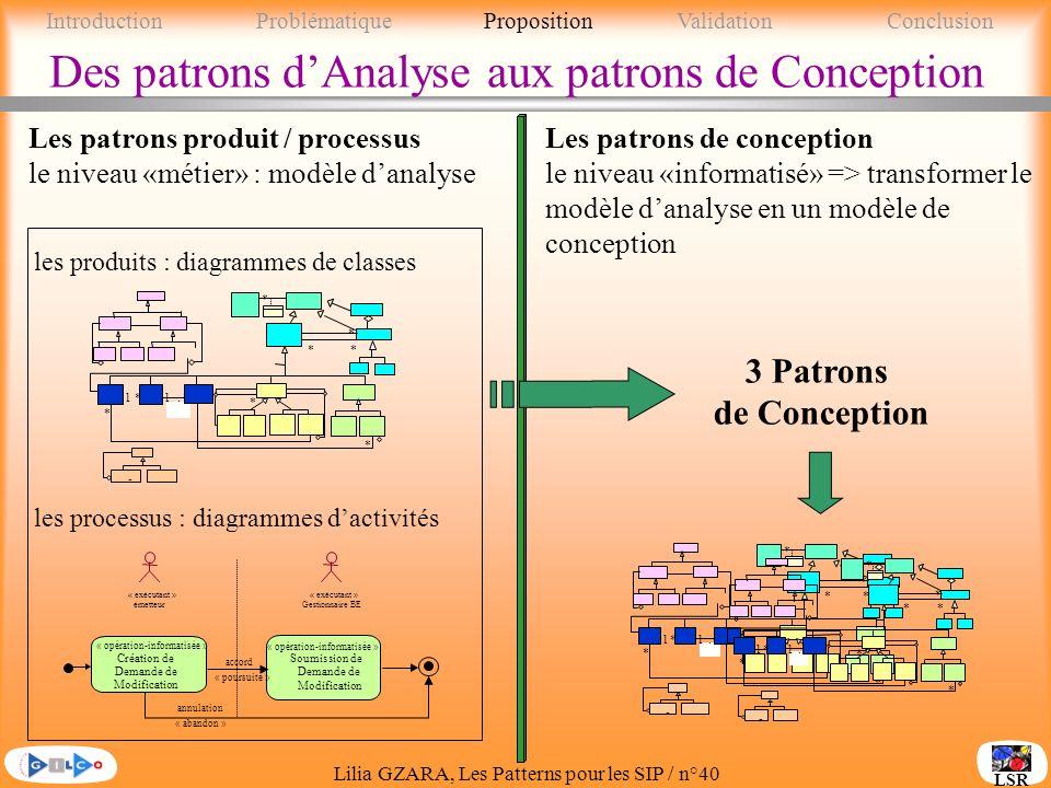 Des patrons d'Analyse aux patrons de Conception