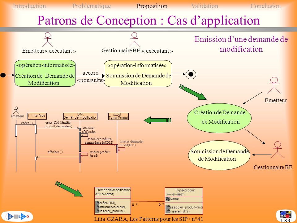 Patrons de Conception : Cas d'application