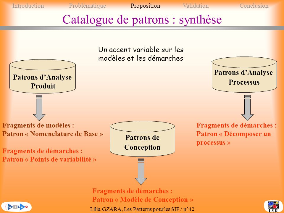 Catalogue de patrons : synthèse