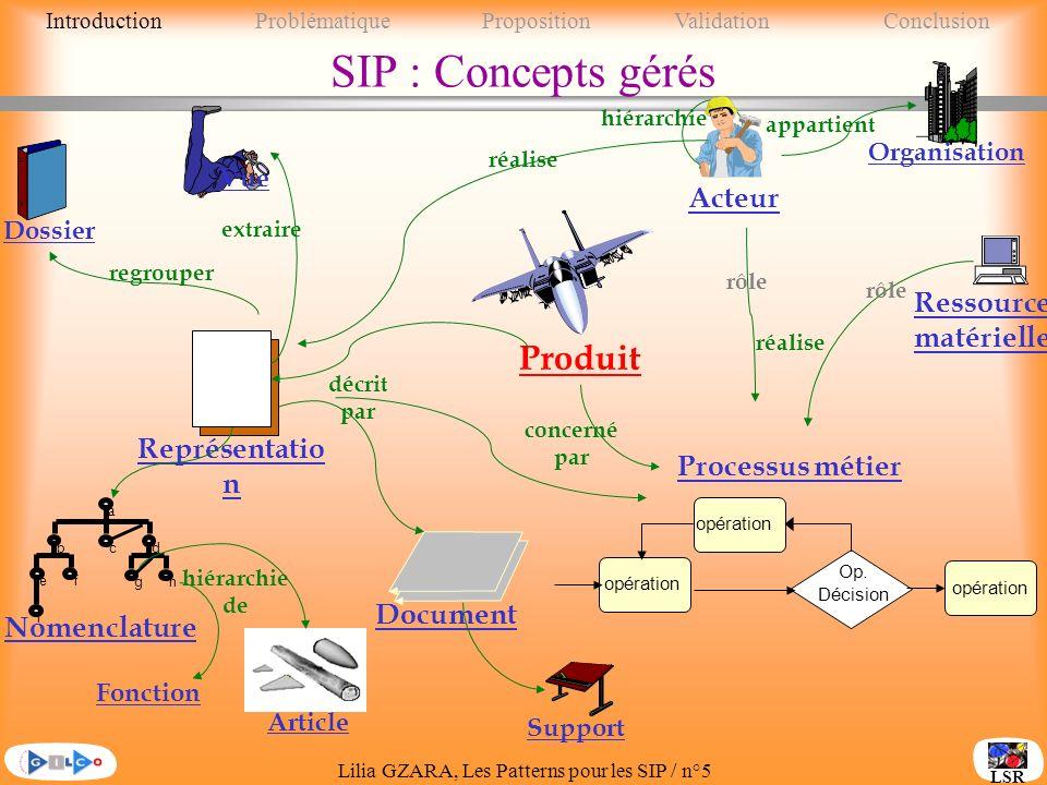 SIP : Concepts gérés Produit Acteur Ressource matérielle
