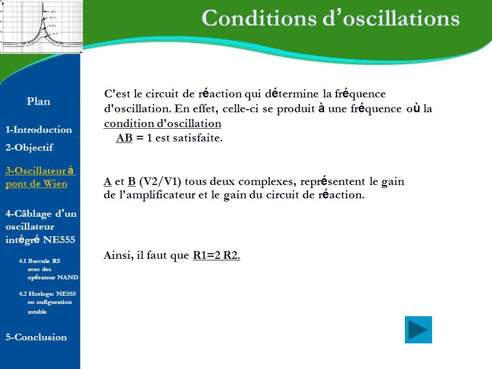 Conditions d'oscillations