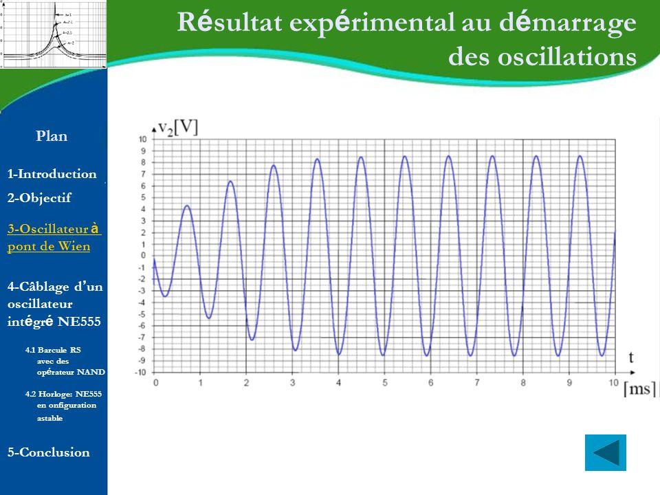 Résultat expérimental au démarrage des oscillations