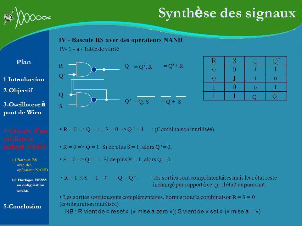 Synthèse des signaux Plan IV - Bascule RS avec des opérateurs NAND.