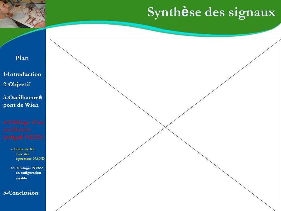 Synthèse des signaux Plan 1-Introduction 2-Objectif