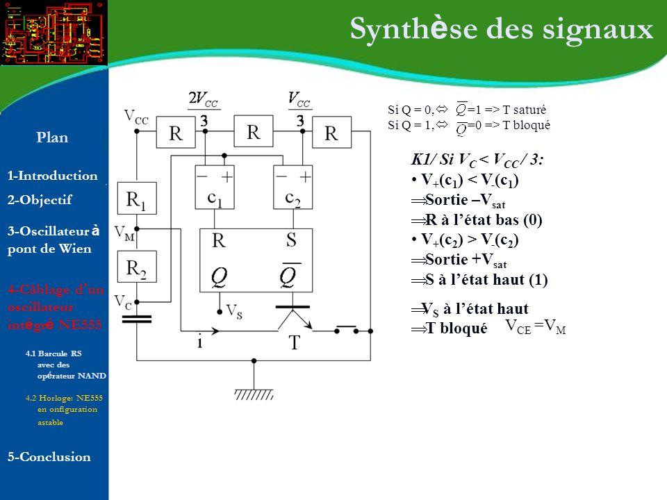 Synthèse des signaux Plan K1/ Si VC < VCC / 3: V+(c1) < V-(c1)