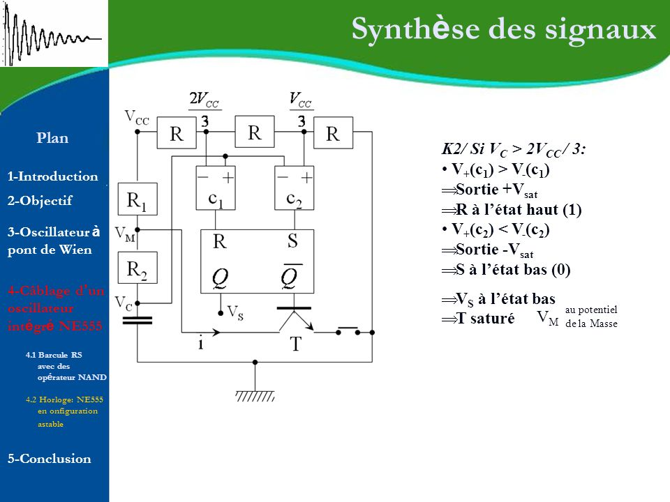 Synthèse des signaux Plan K2/ Si VC > 2VCC / 3: V+(c1) > V-(c1)