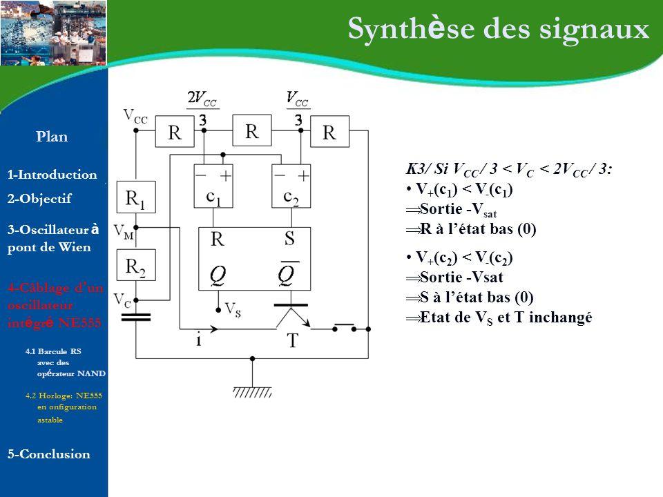 Synthèse des signaux Plan K3/ Si VCC / 3 < VC < 2VCC / 3: