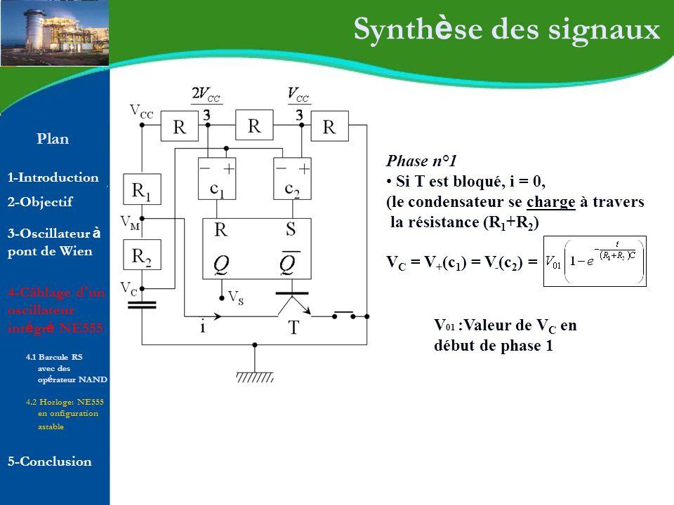 Synthèse des signaux Plan Phase n°1 Si T est bloqué, i = 0,