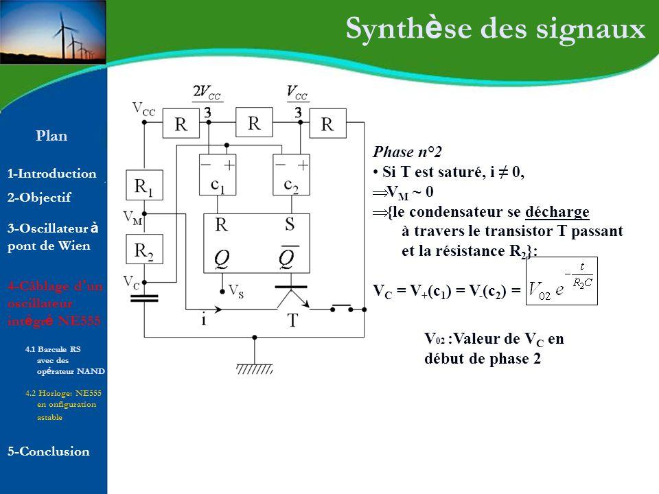 Synthèse des signaux Plan Phase n°2 Si T est saturé, i ≠ 0, VM ~ 0