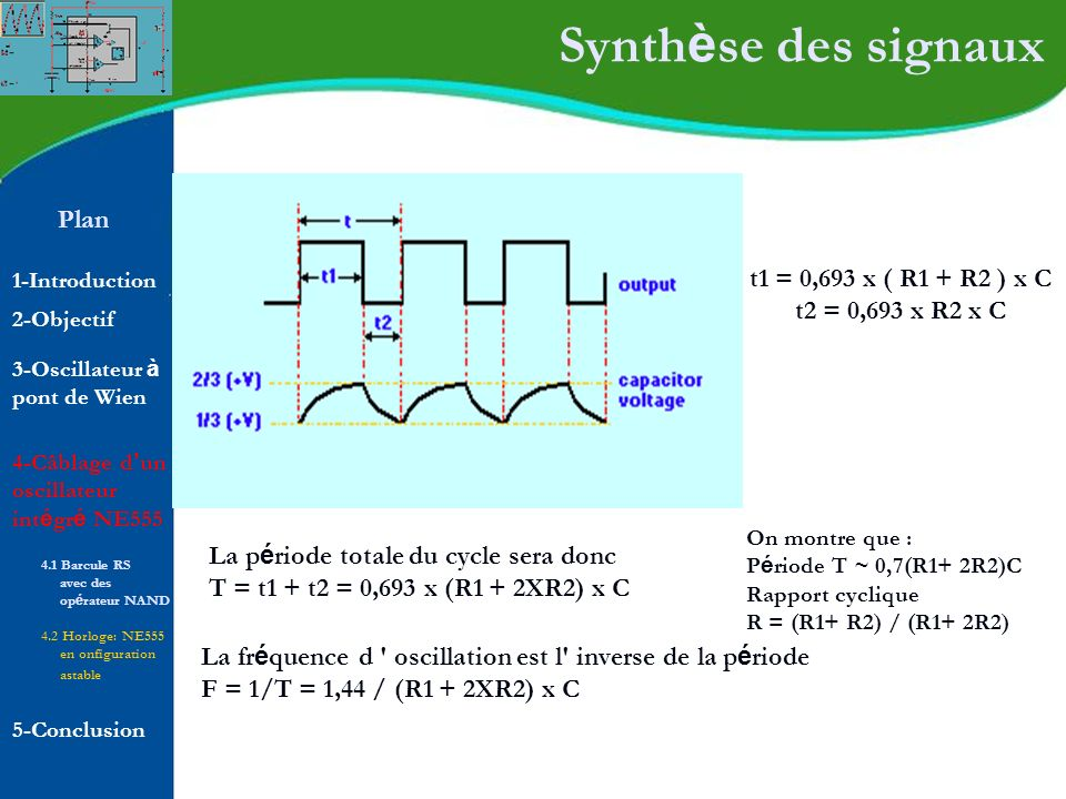 Synthèse des signaux Plan t1 = 0,693 x ( R1 + R2 ) x C